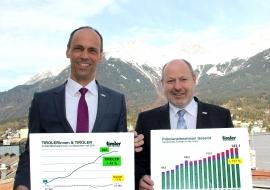 Vorstand Tiroler Versicherung